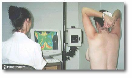 The examination procedure